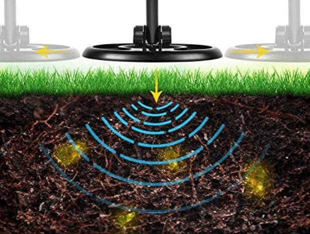Test détecteur de métaux souterrain Tacklife